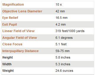 vortex viper hd 10x42 specifications