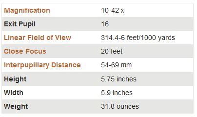Vortex Fury HD Laser Rangefinder Binoculars Specs