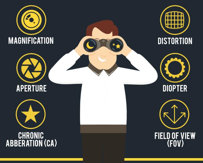 features of Astronomy binoculars